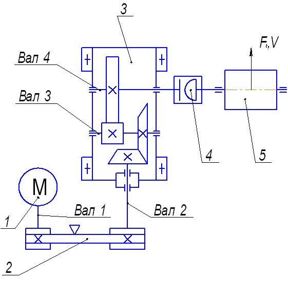 схема привода ленточного