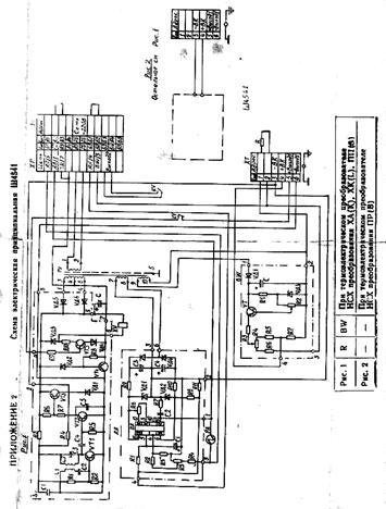 Инструкции для контроллеров carel