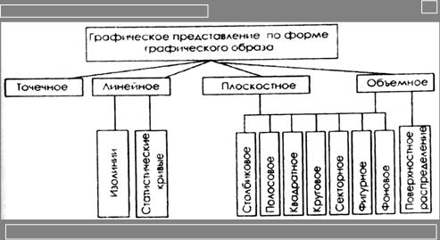Классификация видов графического дизайна