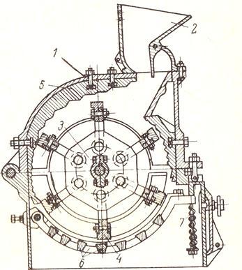 Примером молотковой дробилки